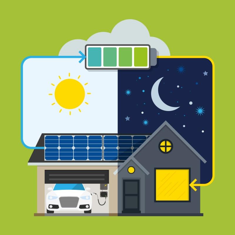 FlexiSolar, une solution de stockage virtuel pour l'énergie photovoltaïque